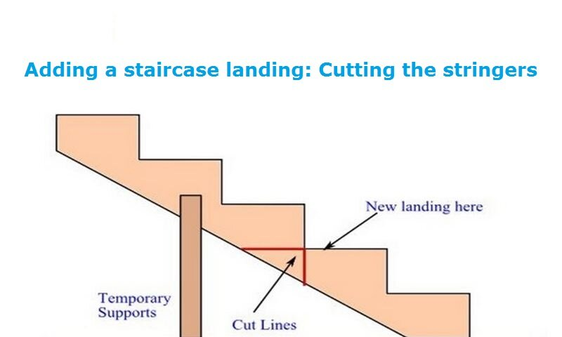 Adding a staircase landing Cutting the stringers